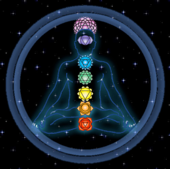 The Chakras